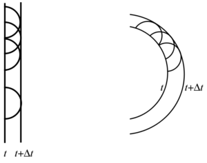 Huygens_principle